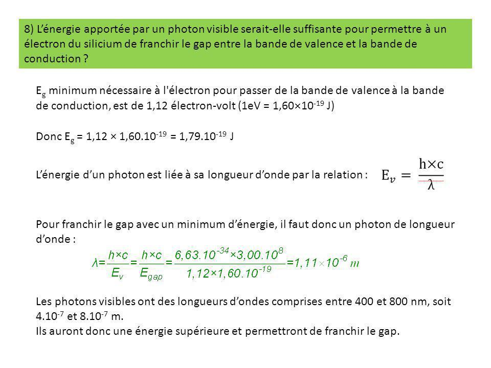8) L'énergie apportée par un photon visible serait-elle suffisante pour permettre à un électron du silicium de franchir le gap entre la bande de valen