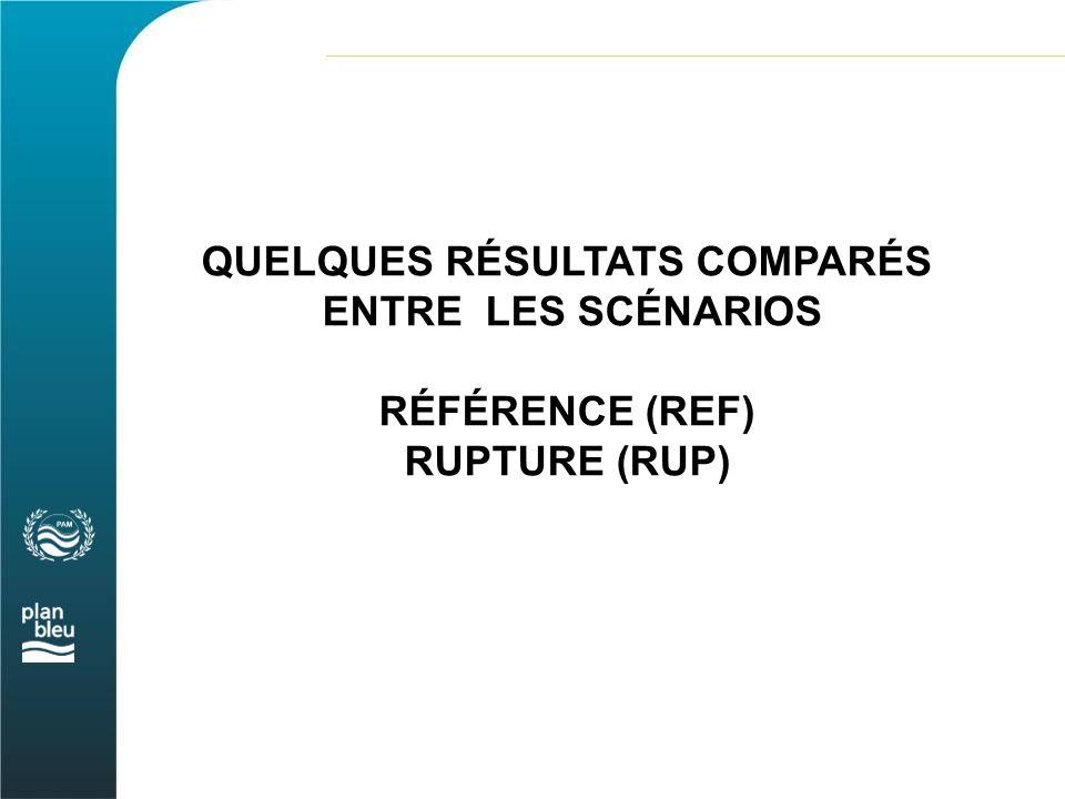 QUELQUES RÉSULTATS COMPARÉS ENTRE LES SCÉNARIOS RÉFÉRENCE (REF) RUPTURE (RUP)