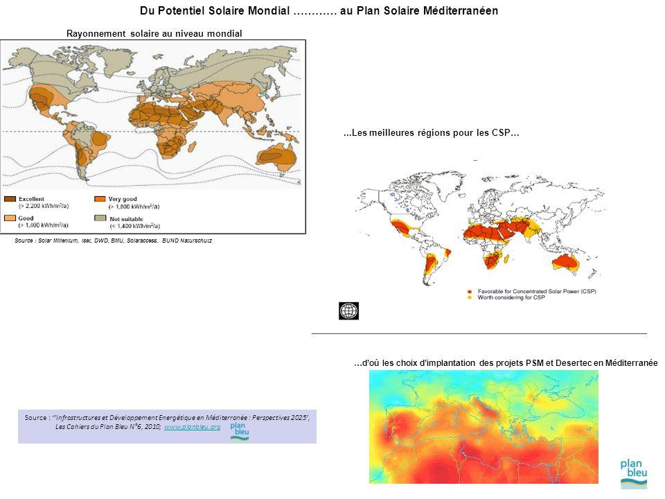 Source : Solar Millenium, iset, DWD, BMU, Solaraccess, BUND Naturschutz Rayonnement solaire au niveau mondial …d'où les choix d'implantation des proje