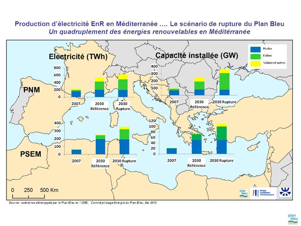 Production d'électricité EnR en Méditerranée …. Le scénario de rupture du Plan Bleu Un quadruplement des énergies renouvelables en Méditérranée Source