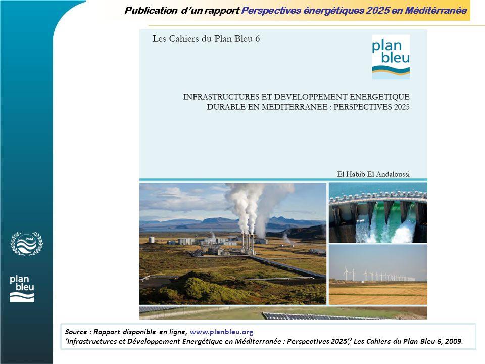 Publication d'un rapport Perspectives énergétiques 2025 en Méditérranée Source : Rapport disponible en ligne, www.planbleu.org 'Infrastructures et Dév
