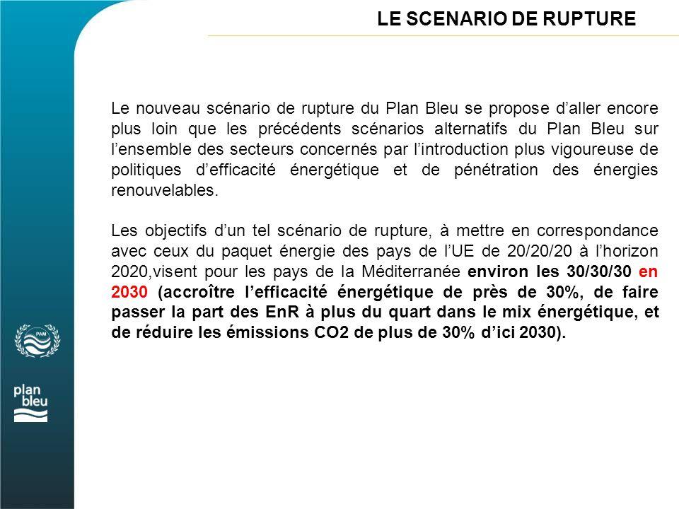 PSEM- Electricité Production d'électricité EnR dans les PSEM …… …..