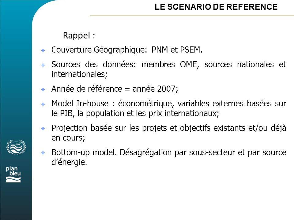 LE SCENARIO DE REFERENCE Couverture Géographique: PNM et PSEM. Sources des données: membres OME, sources nationales et internationales; Année de référ