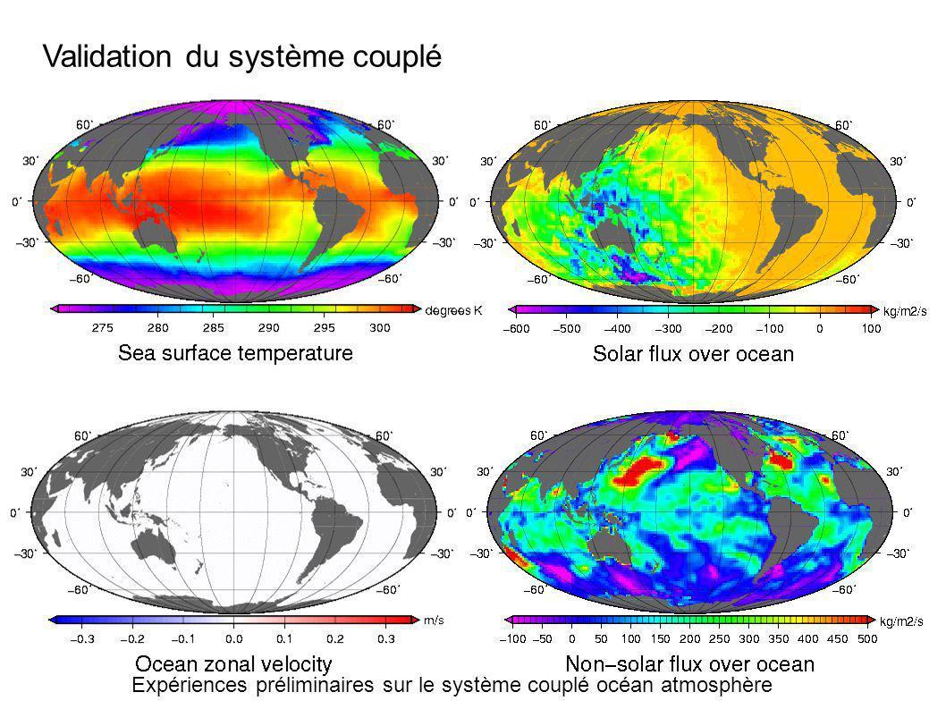 Validation du système couplé Expériences préliminaires sur le système couplé océan atmosphère