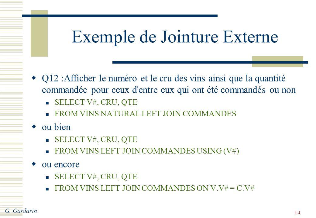 G. Gardarin 14 Exemple de Jointure Externe  Q12 :Afficher le numéro et le cru des vins ainsi que la quantité commandée pour ceux d'entre eux qui ont