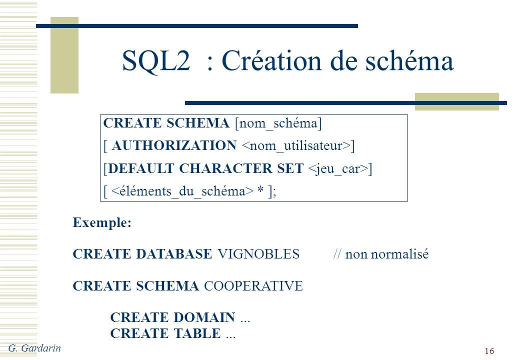 G. Gardarin 16 SQL2 : Création de schéma CREATE SCHEMA [nom_schéma] [ AUTHORIZATION ] [DEFAULT CHARACTER SET ] [ * ]; Exemple: CREATE DATABASE VIGNOBL