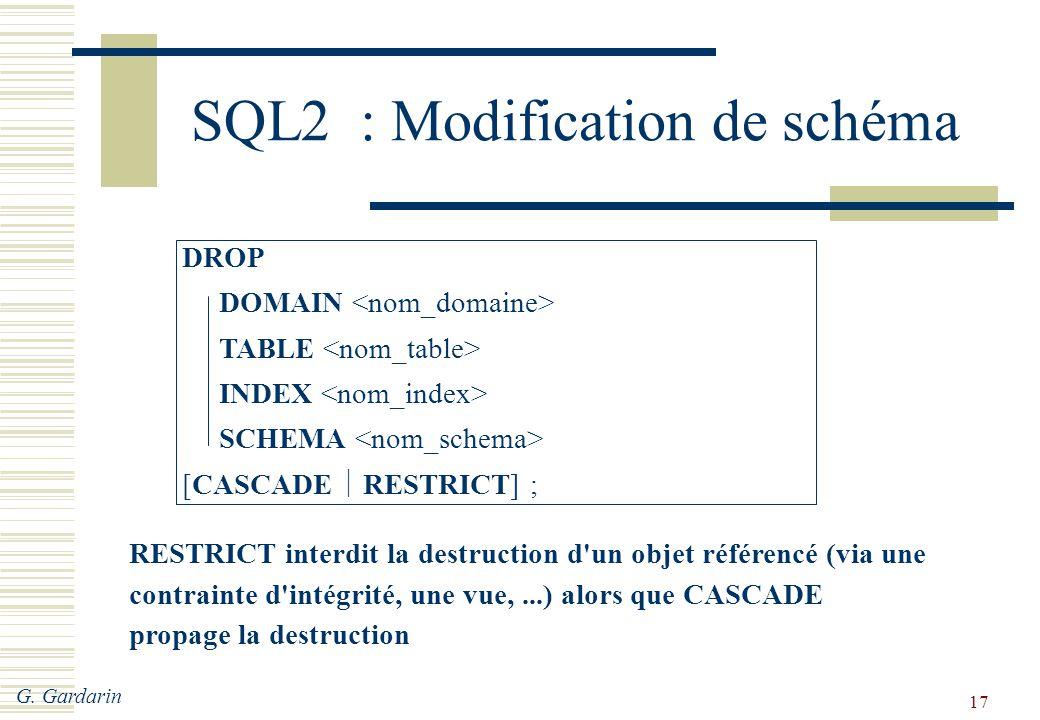 G. Gardarin 17 SQL2 : Modification de schéma DROP DOMAIN TABLE INDEX SCHEMA [CASCADE  RESTRICT] ; RESTRICT interdit la destruction d'un objet référen