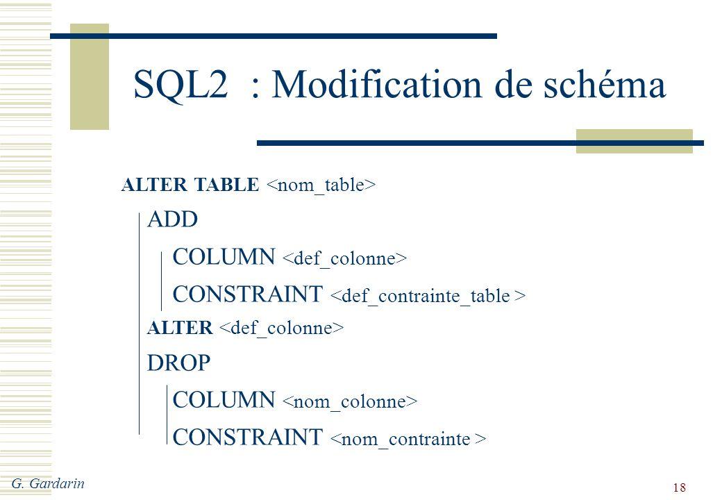 G. Gardarin 18 SQL2 : Modification de schéma ALTER TABLE ADD COLUMN CONSTRAINT ALTER DROP COLUMN CONSTRAINT