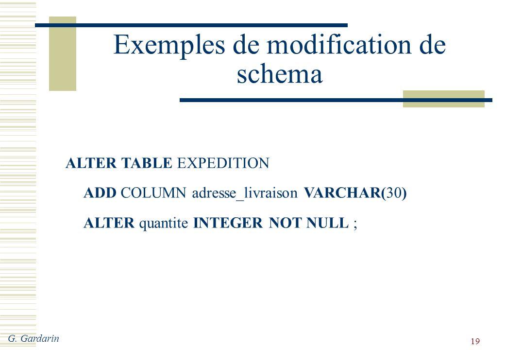 G. Gardarin 19 Exemples de modification de schema ALTER TABLE EXPEDITION ADD COLUMN adresse_livraison VARCHAR(30) ALTER quantite INTEGER NOT NULL ;