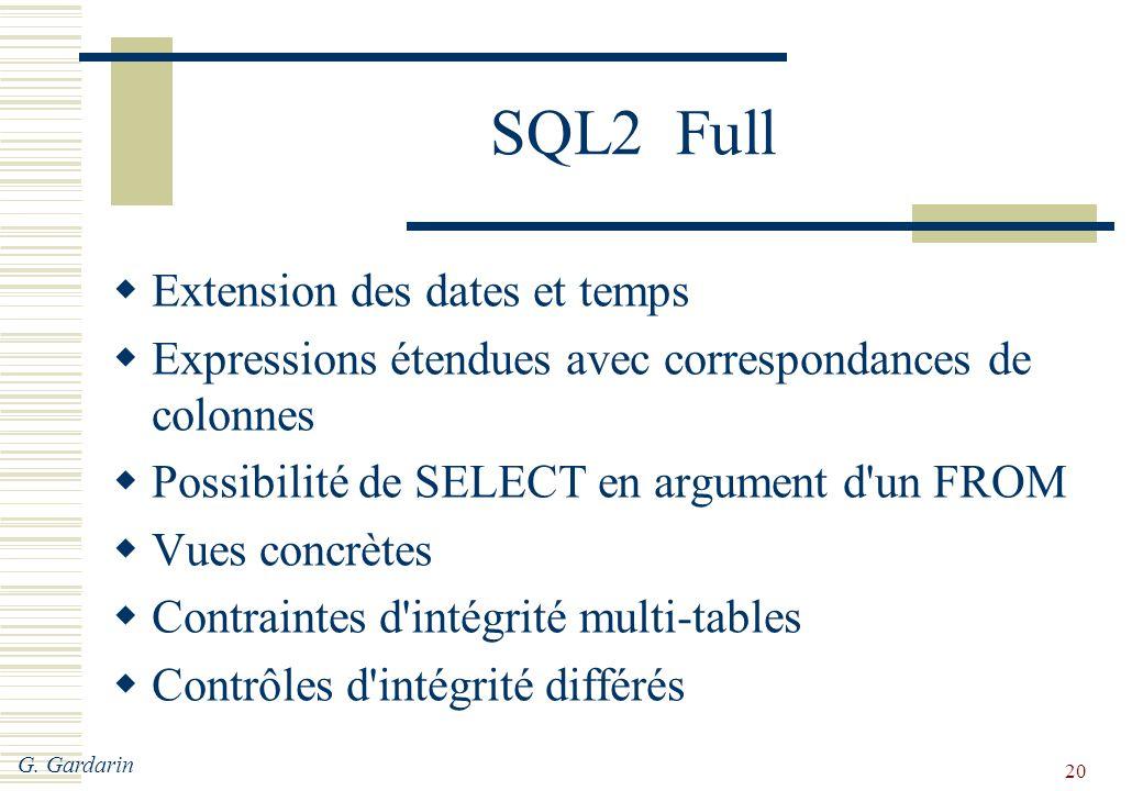 G. Gardarin 20 SQL2 Full  Extension des dates et temps  Expressions étendues avec correspondances de colonnes  Possibilité de SELECT en argument d'