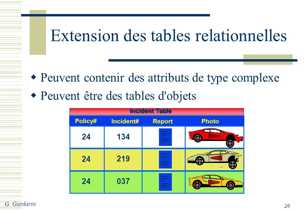 G. Gardarin 26 Policy# Incident#Report 24 134 219 Photo 03724 Incident Table Extension des tables relationnelles  Peuvent contenir des attributs de t