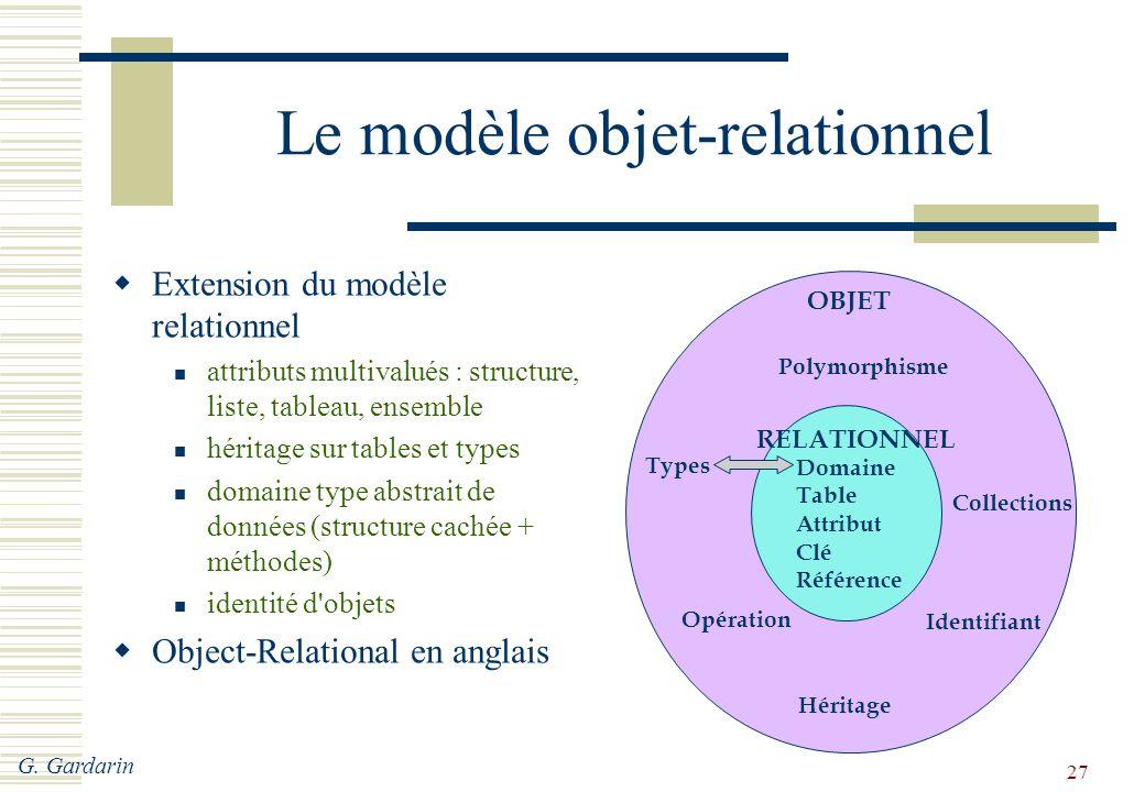 G. Gardarin 27 Domaine Table Attribut Clé Référence RELATIONNEL OBJET Opération Héritage Identifiant Polymorphisme Types Collections Le modèle objet-r
