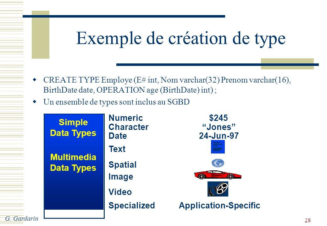 G. Gardarin 28 Exemple de création de type  CREATE TYPE Employe (E# int, Nom varchar(32) Prenom varchar(16), BirthDate date, OPERATION age (BirthDate