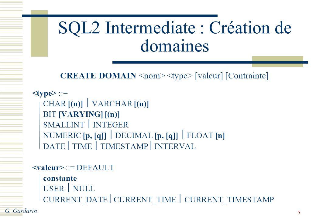 G. Gardarin 5 SQL2 Intermediate : Création de domaines ::= CHAR [(n)]  VARCHAR [(n)] BIT [VARYING] [(n)] SMALLINT  INTEGER NUMERIC [p, [q]]  DECIM