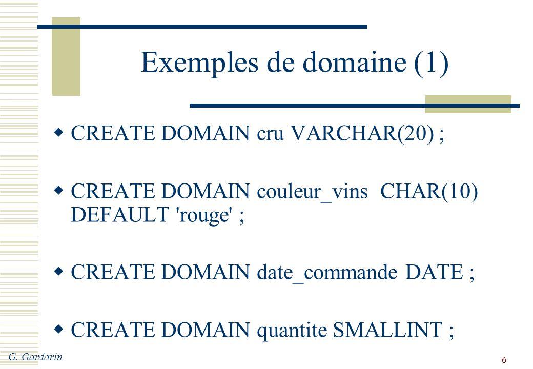 G. Gardarin 6 Exemples de domaine (1)  CREATE DOMAIN cru VARCHAR(20) ;  CREATE DOMAIN couleur_vins CHAR(10) DEFAULT 'rouge' ;  CREATE DOMAIN date_c
