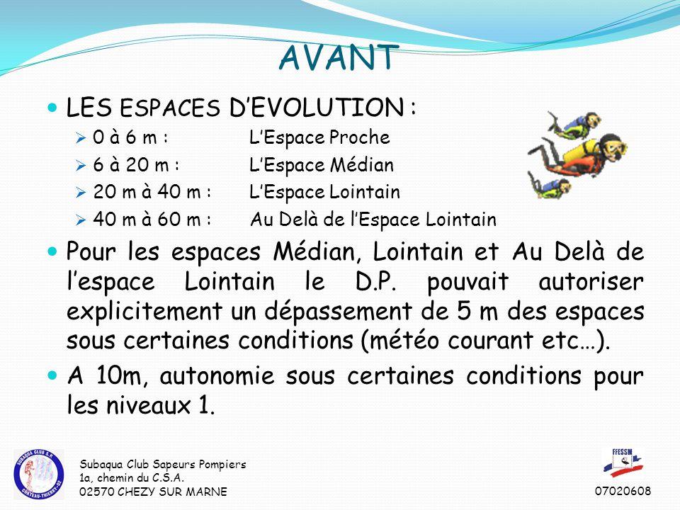 AVANT LES ESPACES D'EVOLUTION :  0 à 6 m : L'Espace Proche  6 à 20 m : L'Espace Médian  20 m à 40 m :L'Espace Lointain  40 m à 60 m : Au Delà de l'Espace Lointain Pour les espaces Médian, Lointain et Au Delà de l'espace Lointain le D.P.