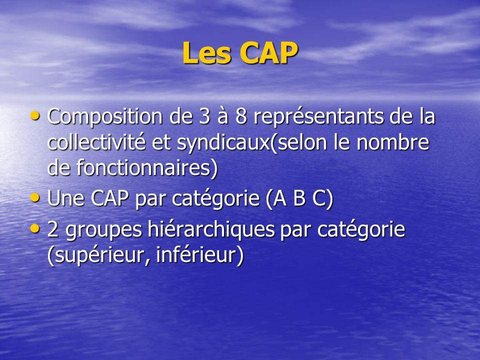 Les CAP Composition de 3 à 8 représentants de la collectivité et syndicaux(selon le nombre de fonctionnaires) Composition de 3 à 8 représentants de la