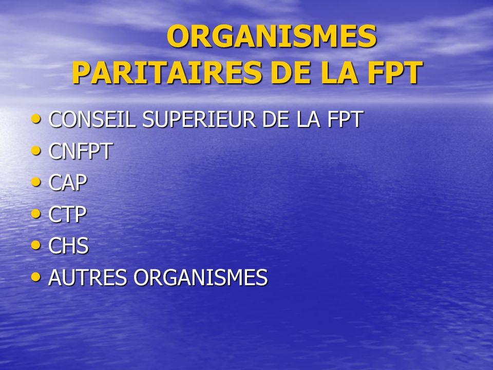 ORGANISMES PARITAIRES DE LA FPT CONSEIL SUPERIEUR DE LA FPT CONSEIL SUPERIEUR DE LA FPT CNFPT CNFPT CAP CAP CTP CTP CHS CHS AUTRES ORGANISMES AUTRES O