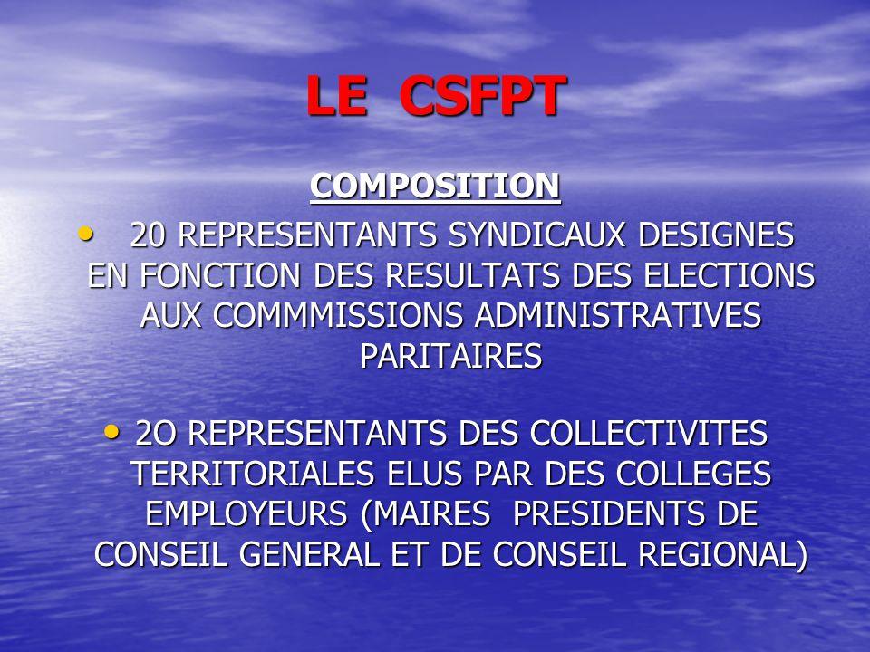 LE CSFPT COMPOSITION 20 REPRESENTANTS SYNDICAUX DESIGNES EN FONCTION DES RESULTATS DES ELECTIONS AUX COMMMISSIONS ADMINISTRATIVES PARITAIRES 20 REPRES