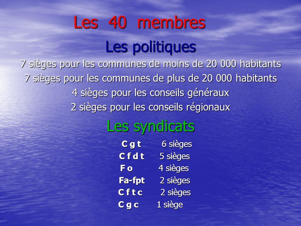 Les 40 membres Les politiques 7 sièges pour les communes de moins de 20 000 habitants 7 sièges pour les communes de plus de 20 000 habitants 4 sièges