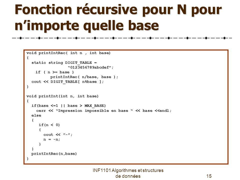 INF1101 Algorithmes et structures de données15 Fonction récursive pour N pour n'importe quelle base void printIntRec( int n, int base) { static string DIGIT_TABLE = static string DIGIT_TABLE = 0123456789abcdef ; 0123456789abcdef ; if ( n >= base ) printIntRec( n/base, base ); cout << DIGIT_TABLE[ n%base ]; cout << DIGIT_TABLE[ n%base ];} void printInt(int n, int base) { if(base MAX_BASE) if(base MAX_BASE) cerr << Impression impossible en base << base <<endl; cerr << Impression impossible en base << base <<endl; else else { if(n < 0) if(n < 0) { cout << - ; cout << - ; n = -n; n = -n; } } printIntRec(n,base) printIntRec(n,base)}