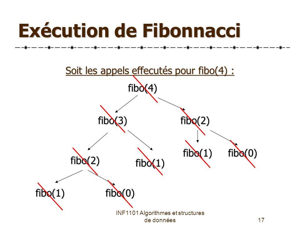 INF1101 Algorithmes et structures de données17 Exécution de Fibonnacci Soit les appels effecutés pour fibo(4) : fibo(4) fibo(3) fibo(2) fibo(1)fibo(0) fibo(1) fibo(2) fibo(0)fibo(1)