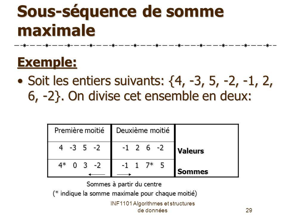 INF1101 Algorithmes et structures de données29 Sous-séquence de somme maximale Exemple: Soit les entiers suivants: {4, -3, 5, -2, -1, 2, 6, -2}.