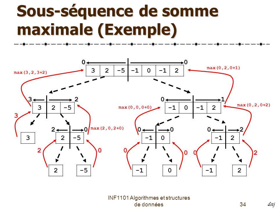 INF1101 Algorithmes et structures de données34 Sous-séquence de somme maximale (Exemple) 32-50 2 32-50 2 32-50 2 2-50 22 3 20000 012 000 0 max(2,0,2+0) 2 max(3,2,3+2) 3 0 0 max(0,0,0+0) 02 max(0,2,0+2) max(0,2,0+1) dstj