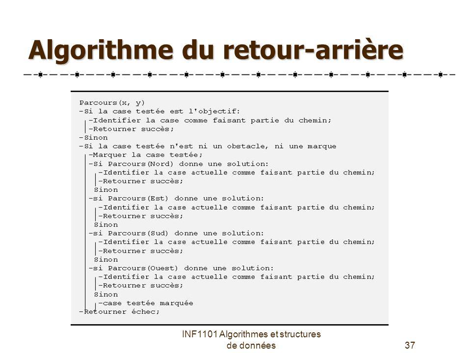 INF1101 Algorithmes et structures de données37 Algorithme du retour-arrière
