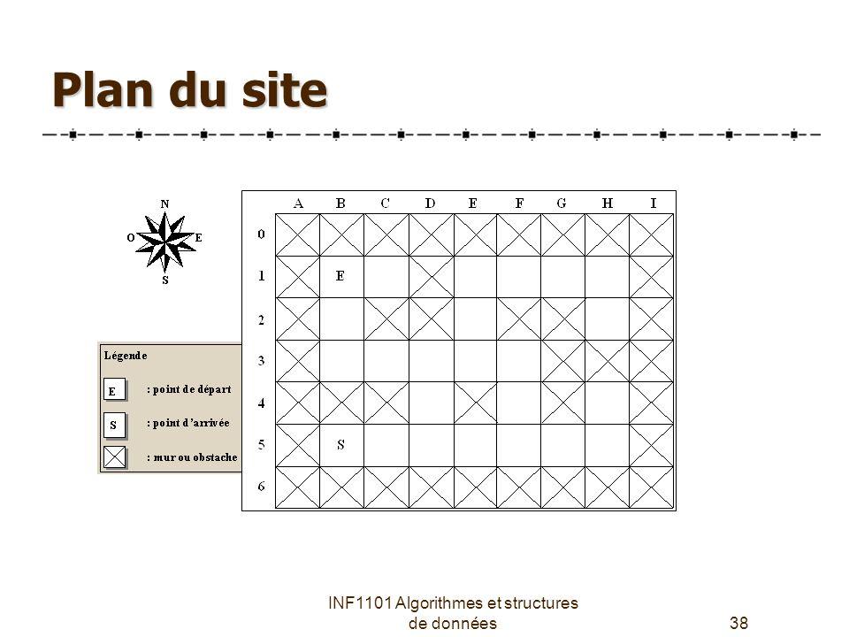 INF1101 Algorithmes et structures de données38 Plan du site