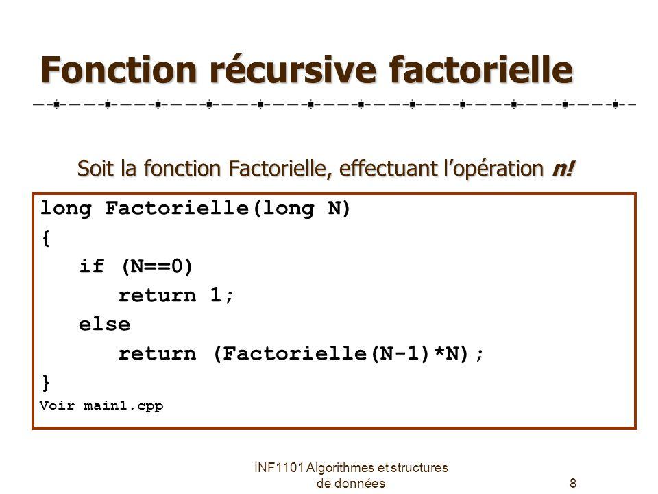 INF1101 Algorithmes et structures de données8 Fonction récursive factorielle long Factorielle(long N) { if (N==0) return 1; else return (Factorielle(N-1)*N); } Voir main1.cpp Soit la fonction Factorielle, effectuant l'opération n!