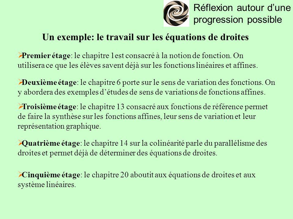 Réflexion autour d'une progression possible Un exemple: le travail sur les équations de droites  Premier étage: le chapitre 1est consacré à la notion de fonction.