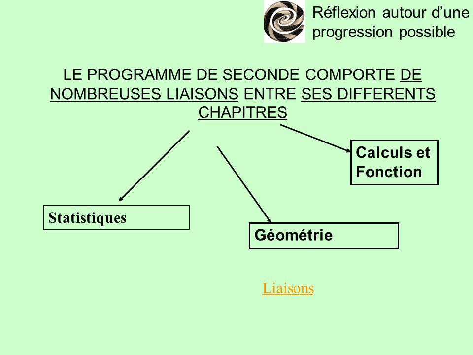 Réflexion autour d'une progression possible LE PROGRAMME DE SECONDE COMPORTE DE NOMBREUSES LIAISONS ENTRE SES DIFFERENTS CHAPITRES Liaisons Géométrie Calculs et Fonction Statistiques