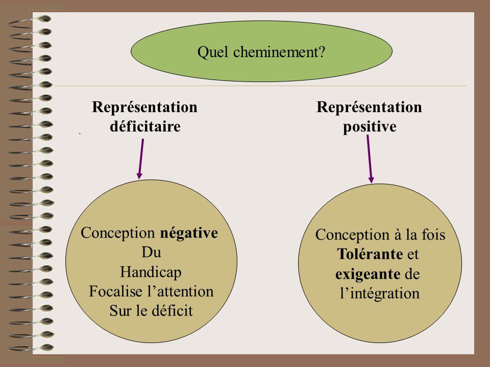 Conception négative Du Handicap Focalise l'attention Sur le déficit Conception à la fois Tolérante et exigeante de l'intégration. Représentation défic