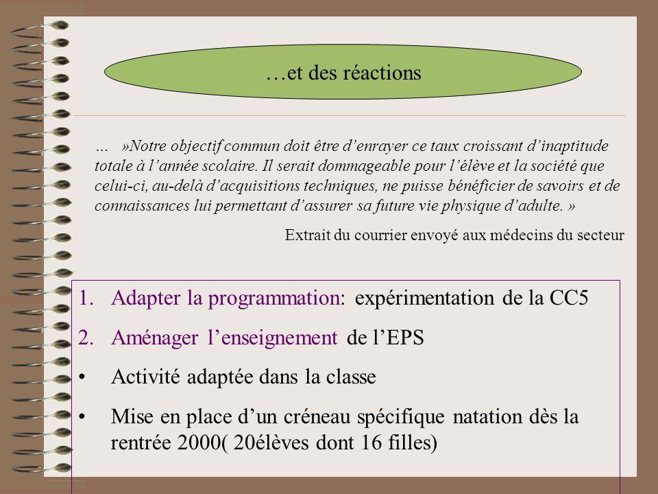 …et des réactions 1.Adapter la programmation: expérimentation de la CC5 2.Aménager l'enseignement de l'EPS Activité adaptée dans la classe Mise en pla