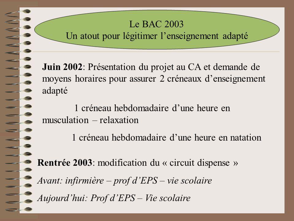 Le BAC 2003 Un atout pour légitimer l'enseignement adapté Juin 2002: Présentation du projet au CA et demande de moyens horaires pour assurer 2 créneau
