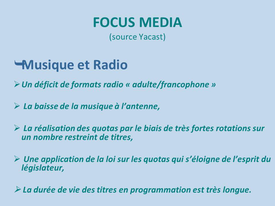 FOCUS MEDIA (source Yacast)  Musique et Radio  Un déficit de formats radio « adulte/francophone »  La baisse de la musique à l'antenne,  La réalisation des quotas par le biais de très fortes rotations sur un nombre restreint de titres,  Une application de la loi sur les quotas qui s'éloigne de l'esprit du législateur,  La durée de vie des titres en programmation est très longue.