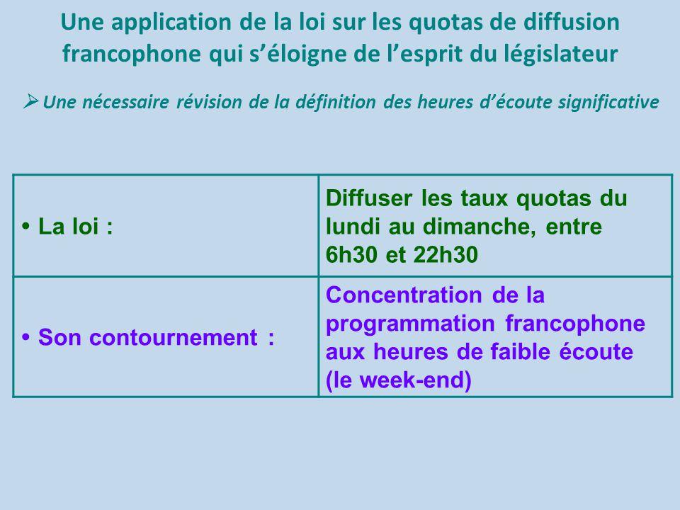 Une application de la loi sur les quotas de diffusion francophone qui s'éloigne de l'esprit du législateur  Une nécessaire révision de la définition