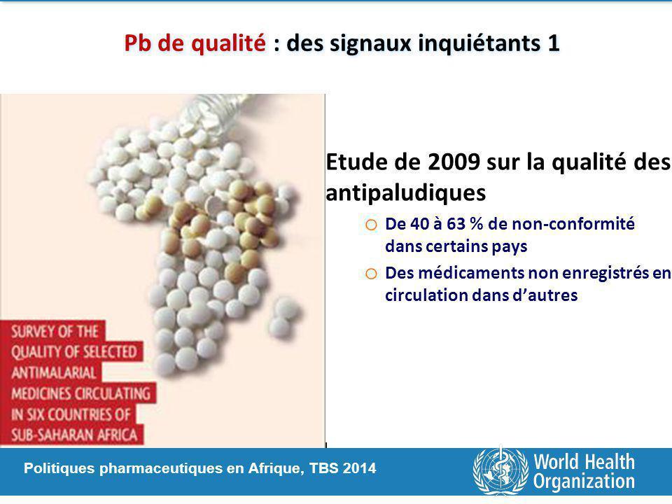 Politiques pharmaceutiques en Afrique, TBS 2014 Pb de qualité : des signaux inquiétants 1 Etude de 2009 sur la qualité des antipaludiques o De 40 à 63 % de non-conformité dans certains pays o Des médicaments non enregistrés en circulation dans d'autres