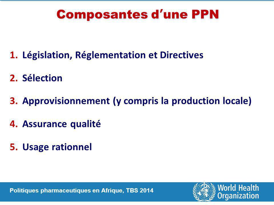 Politiques pharmaceutiques en Afrique, TBS 2014 Composantes d'une PPN 1. Législation, Réglementation et Directives 2. Sélection 3. Approvisionnement (