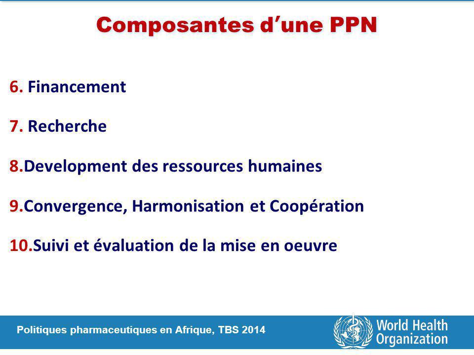 Politiques pharmaceutiques en Afrique, TBS 2014 Composantes d'une PPN 6. Financement 7. Recherche 8.Development des ressources humaines 9.Convergence,