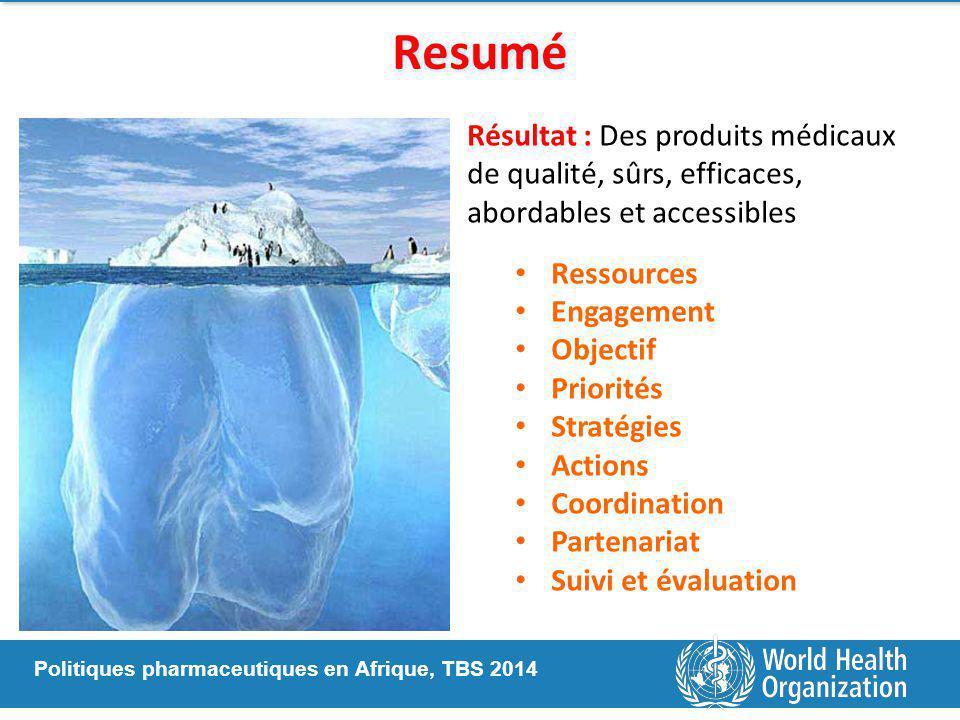 Politiques pharmaceutiques en Afrique, TBS 2014 Resumé Résultat : Des produits médicaux de qualité, sûrs, efficaces, abordables et accessibles Ressour