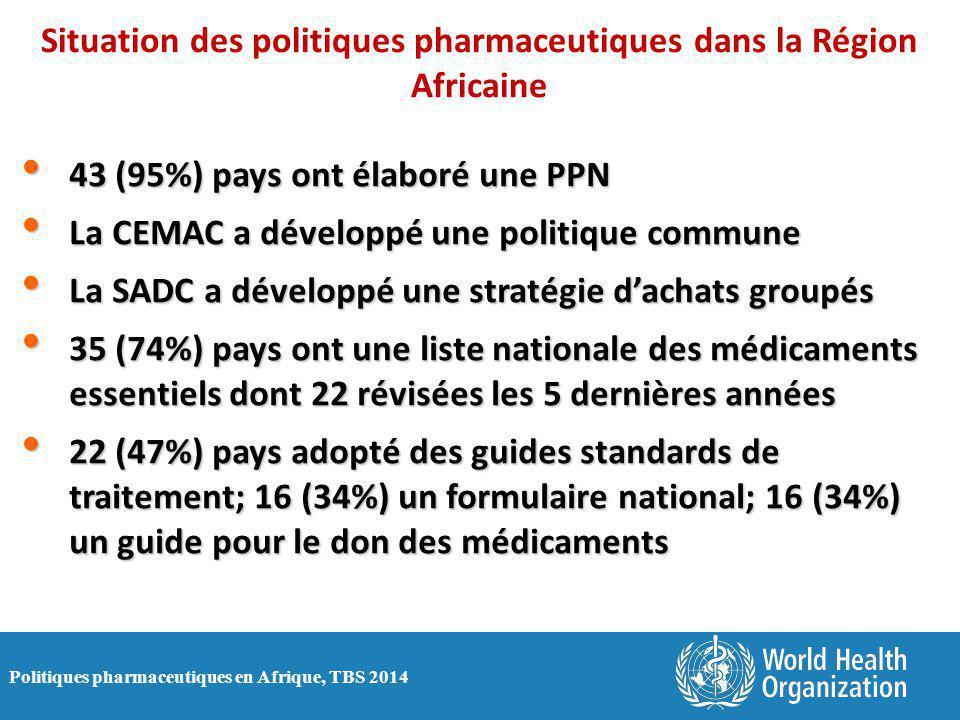 Politiques pharmaceutiques en Afrique, TBS 2014 Situation des politiques pharmaceutiques dans la Région Africaine 43 (95%) pays ont élaboré une PPN 43 (95%) pays ont élaboré une PPN La CEMAC a développé une politique commune La CEMAC a développé une politique commune La SADC a développé une stratégie d'achats groupés La SADC a développé une stratégie d'achats groupés 35 (74%) pays ont une liste nationale des médicaments essentiels dont 22 révisées les 5 dernières années 35 (74%) pays ont une liste nationale des médicaments essentiels dont 22 révisées les 5 dernières années 22 (47%) pays adopté des guides standards de traitement; 16 (34%) un formulaire national; 16 (34%) un guide pour le don des médicaments 22 (47%) pays adopté des guides standards de traitement; 16 (34%) un formulaire national; 16 (34%) un guide pour le don des médicaments