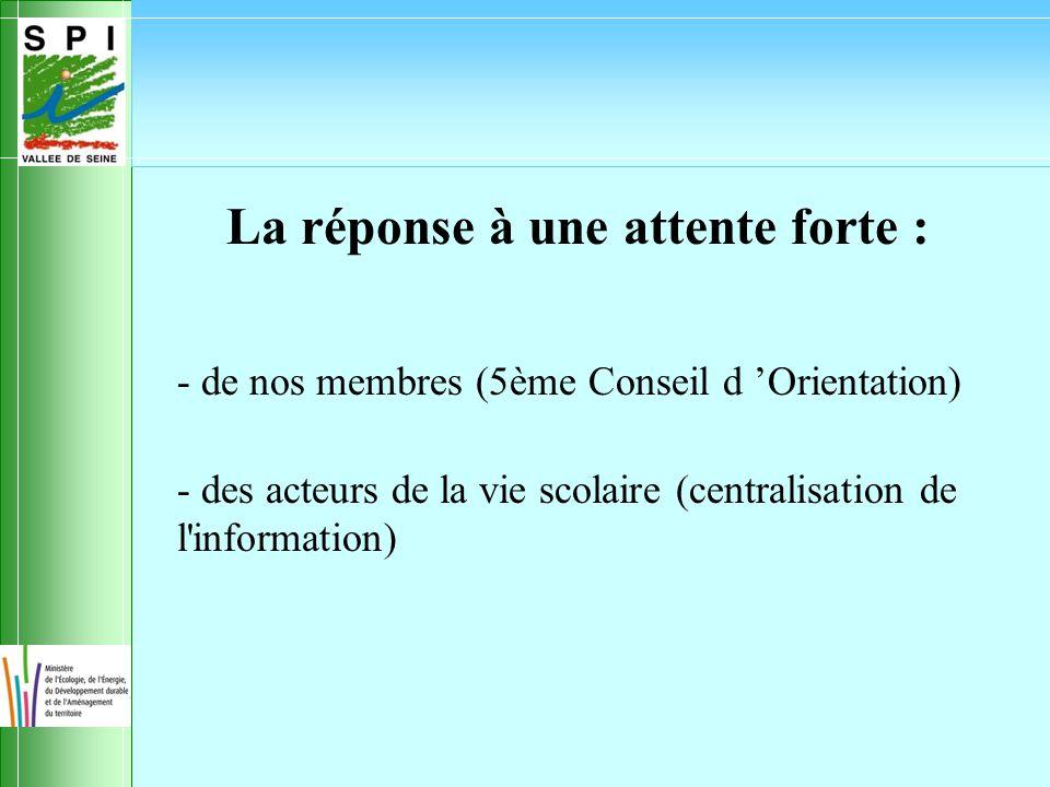 La réponse à une attente forte : - de nos membres (5ème Conseil d 'Orientation) - des acteurs de la vie scolaire (centralisation de l information)