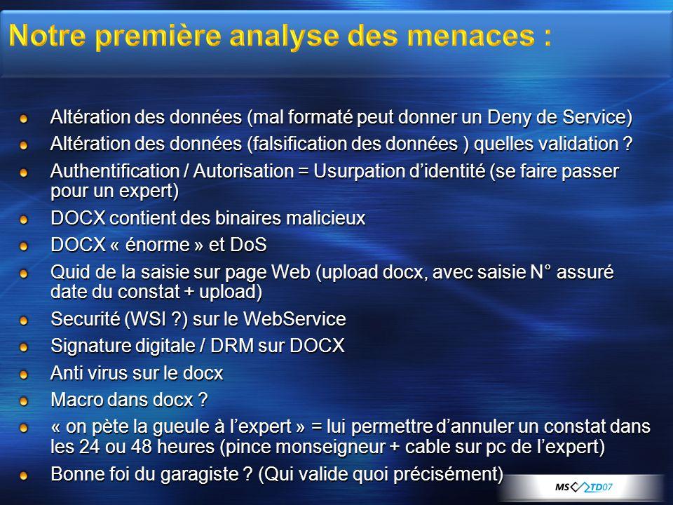 Altération des données (mal formaté peut donner un Deny de Service) Altération des données (falsification des données ) quelles validation ? Authentif
