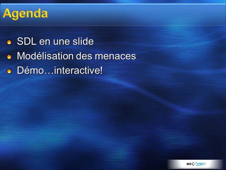 SDL en une slide Modélisation des menaces Démo…interactive!