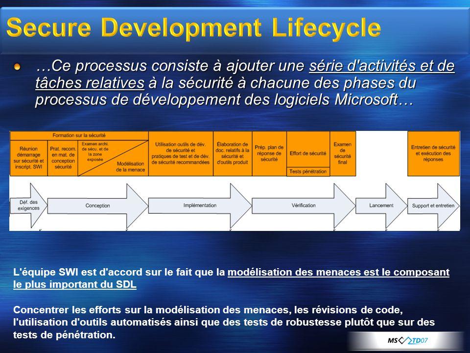 …Ce processus consiste à ajouter une série d'activités et de tâches relatives à la sécurité à chacune des phases du processus de développement des log