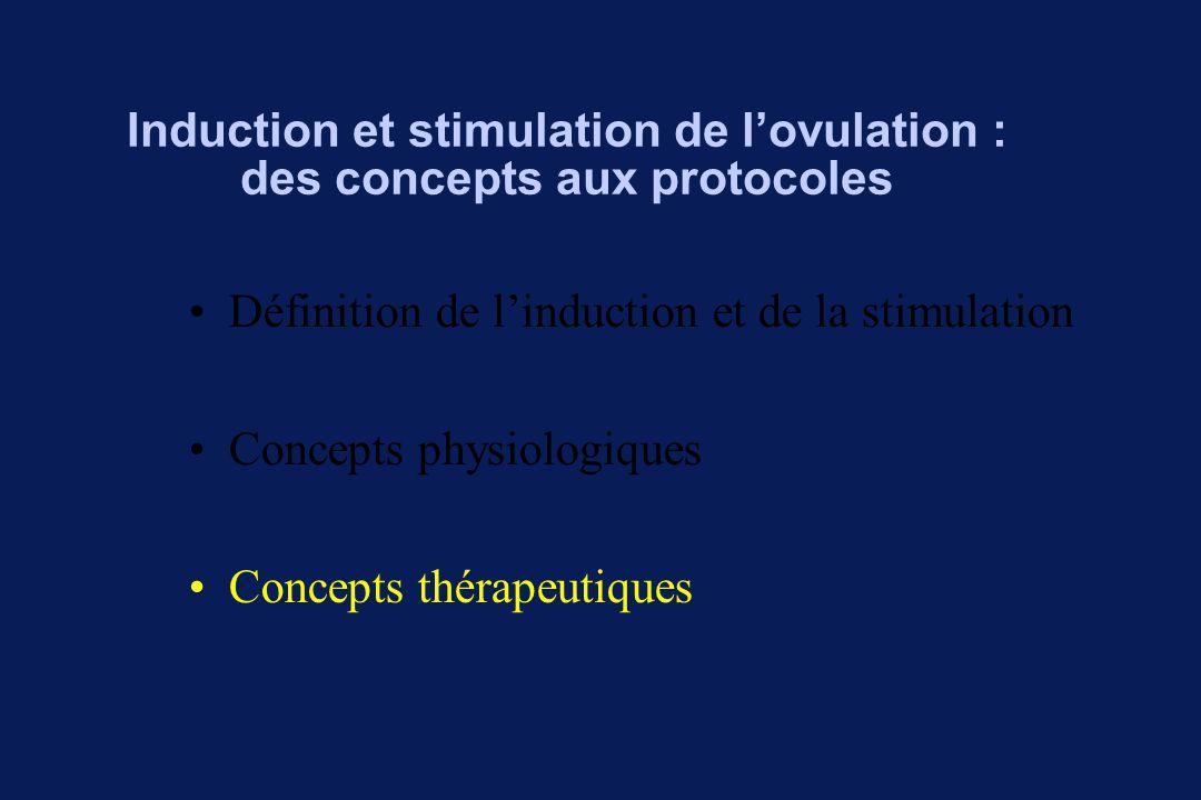 Induction de l'ovulation : 1er degré Amaigrissement Citrate de clomifène –Clomid ® –Pergotime ® Metformine Parlodel