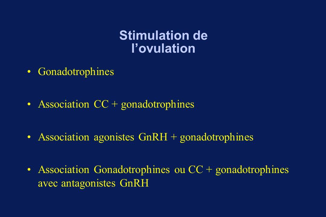 Gonadotrophines FSH hMG (n a plus court) hMG purifiées (n a plus court) FSH pure –Fostimon ® FSH mixte et LH –Menopur ® FSH rec –Puregon ® –Gonal F ®