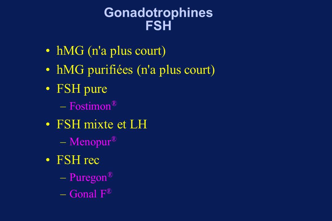 Gonadotrophines LH HCG –Gonadotrophine Chorionique Endo ® hCG rec –Ovitrelle ® LH rec –Luveris ®